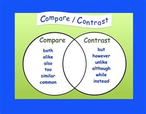Text vs calling compare and contrast essays - zsolutionsin